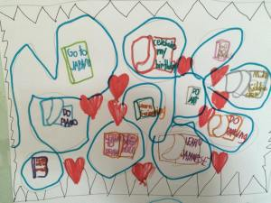 Jianna's Summer Map